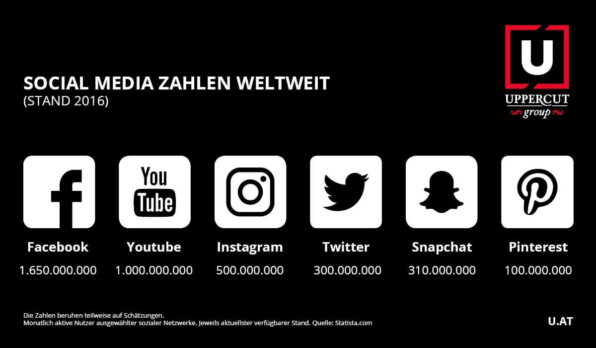 Infografik Social Media Nutzerzahlen weltweit